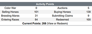 Activity Points